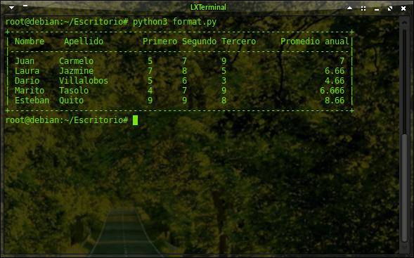 format python con listas creando una tabla