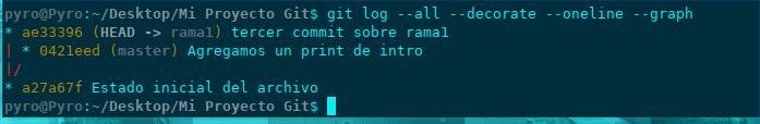 Git log graphic