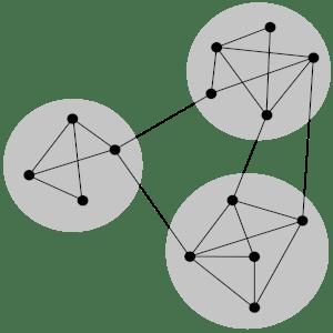 modularidad en python